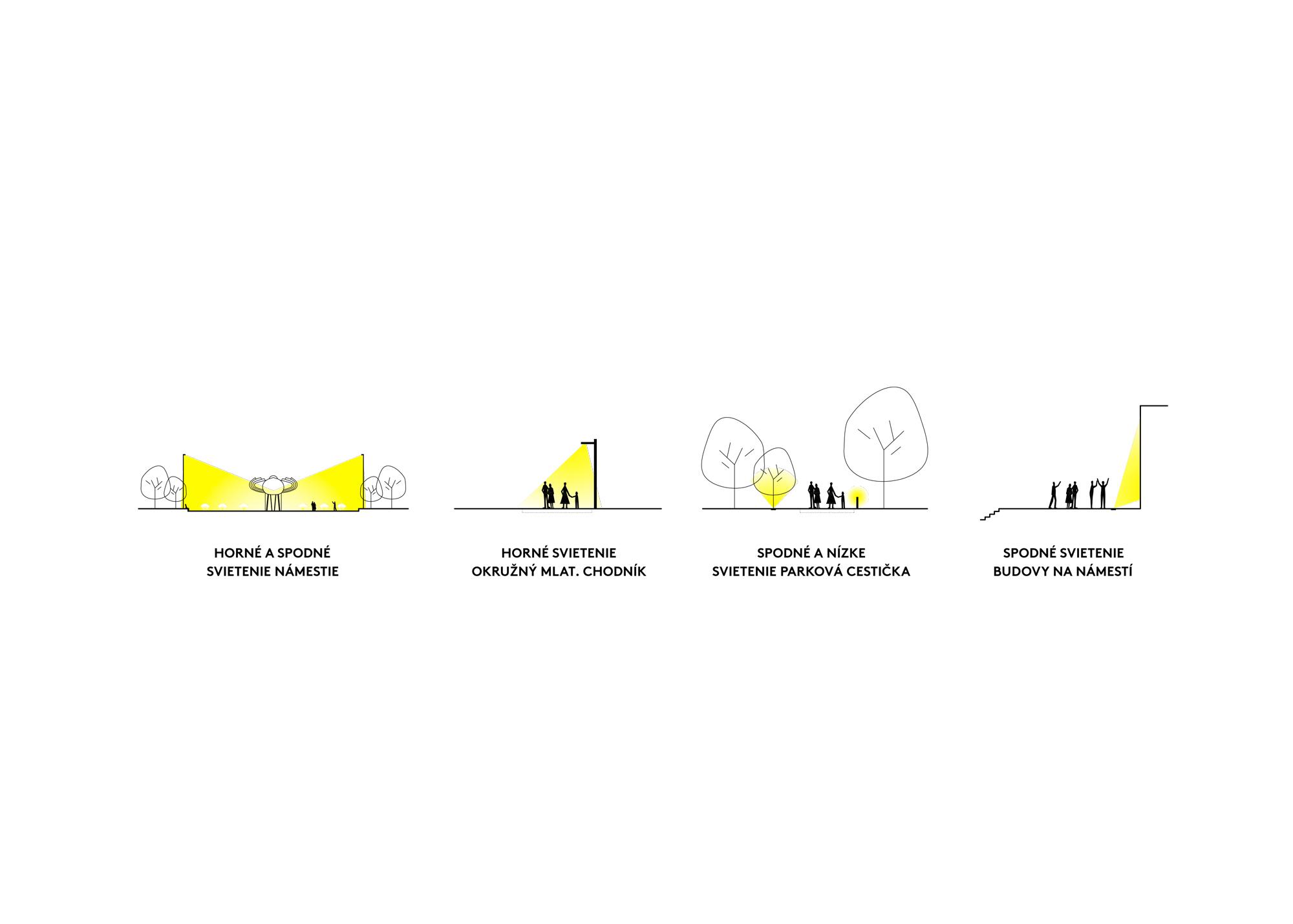 noiz-architekti-namestie-slobody-bratislava-12